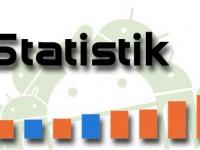 Verteilungsstatistik: Jelly Bean auf fast der Hälfte aller Android Geräte